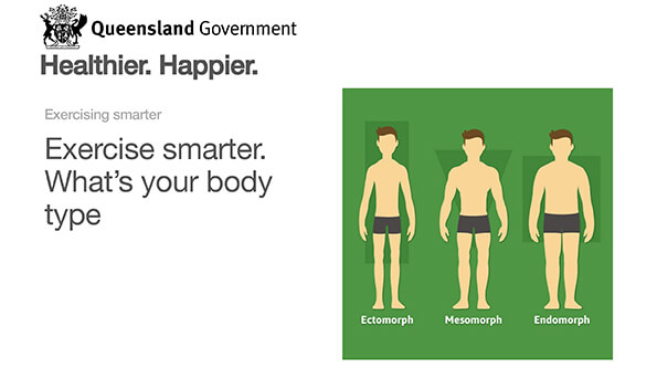 Exercise smarter. What's your body type - Healthier. Happier.-1